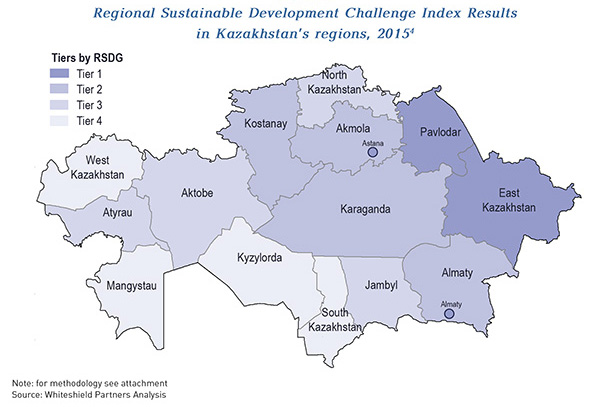 Kazakhstan How the Countrys Development Differentiates its Regions